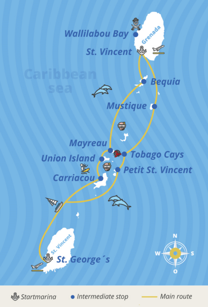 Sailing route for the grenadines